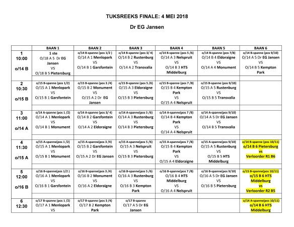 Tuks Netbal finale program 2018_Page_1